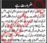 All Pakistan Commercial Exporters Association APCEA Jobs