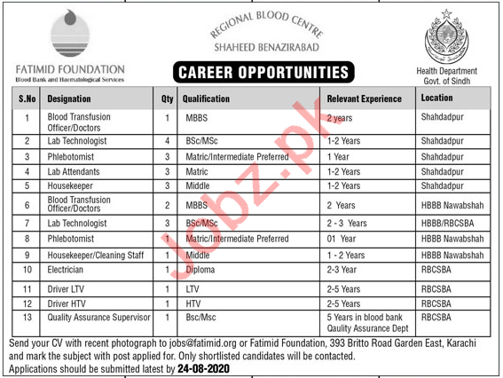 Fatimid Foundation Shaheed Benazirabad Jobs 2020