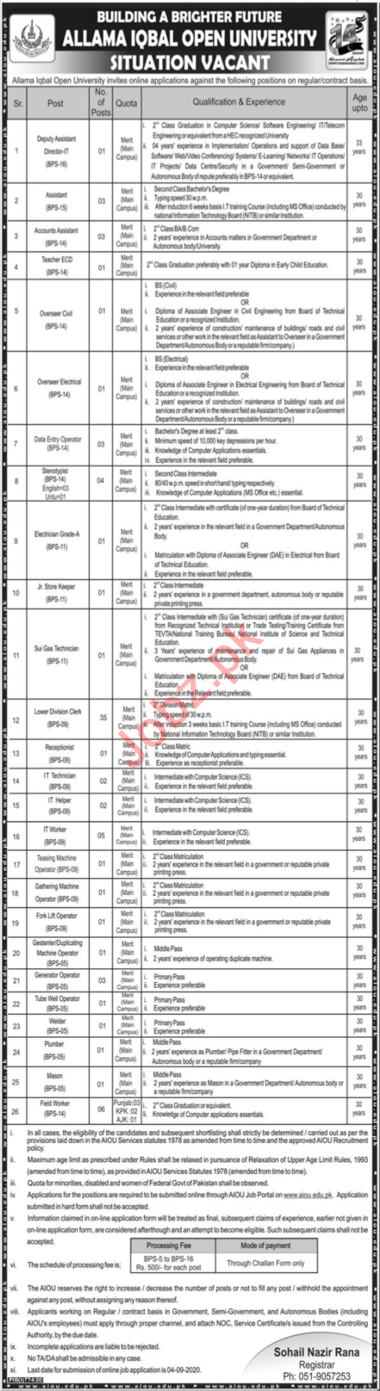 Junior Clerk & Stenotypist Jobs 2020 in AIOU University