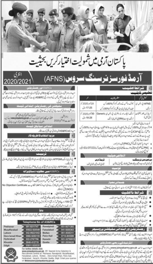 Pakistan Army ANFS Jobs 2020