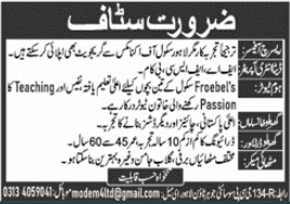 Management Staff Jobs 2020 in Lahore