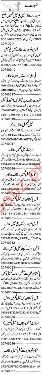 Executive Manager & Finance Manager Jobs 2020 in Lahore