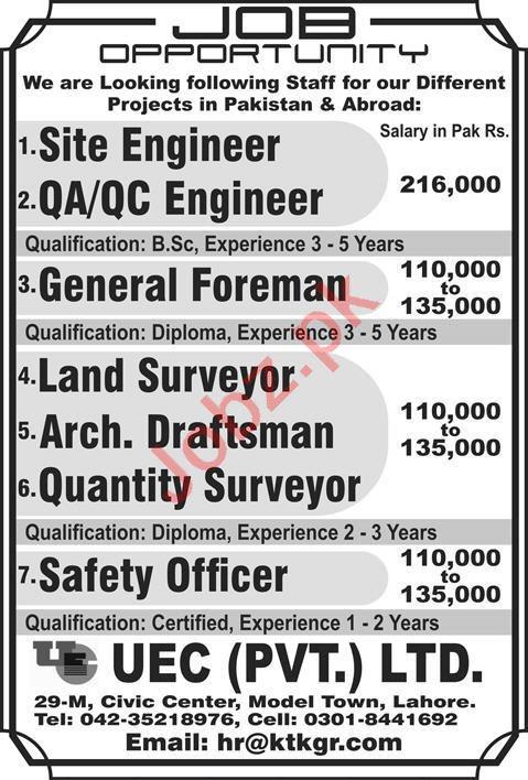Site Engineer & General Foreman Jobs 2020 in Lahore