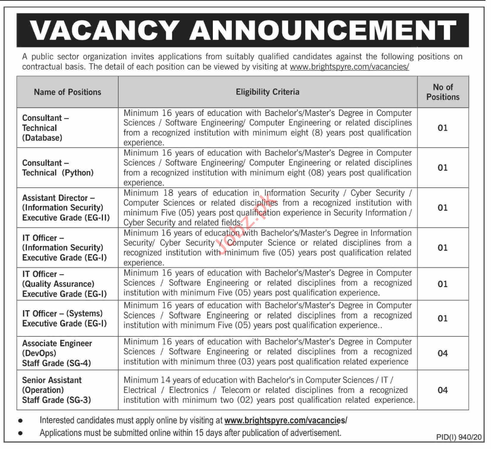 Consultant Technical Database & Consultant Python Jobs 2020