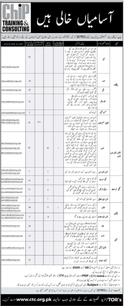 CHIP Training & Consulting Pvt Limited NGO Jobs 2020