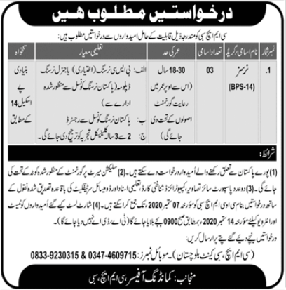 Combined Military Hospital CMH Jobs 2020 in Sibi Balochistan