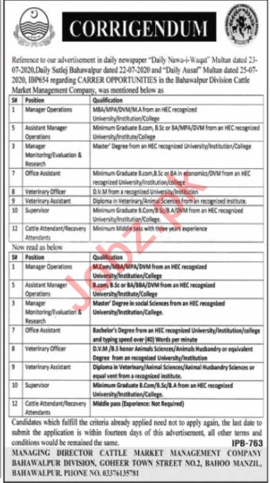 Cattle Market Management Company Bahawalpur BDCMMC Jobs 2020