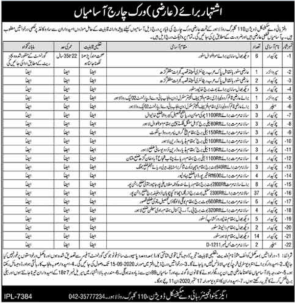 Highway Mechanical Division Jobs For Miscellaneous Staff