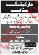 Allah Malik Cranes & Rental Services Lahore Jobs 2020