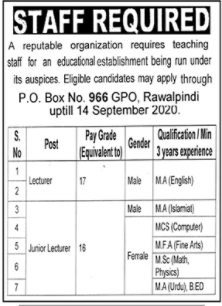 Teaching Staff Jobs 2020 in Rawalpindi