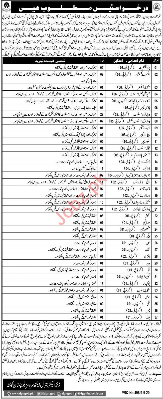 Health Department Balochistan Jobs 2020 for Lab Assistant