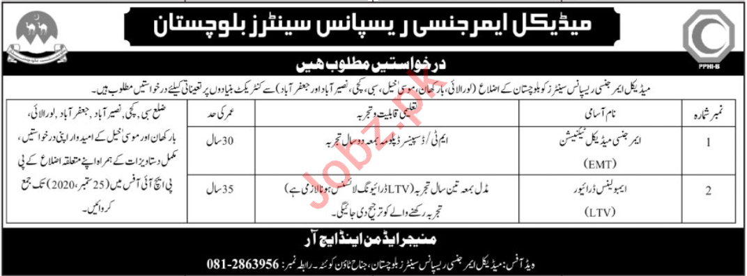Medical Emergency Response Center Balochistan MERC 1122 Jobs