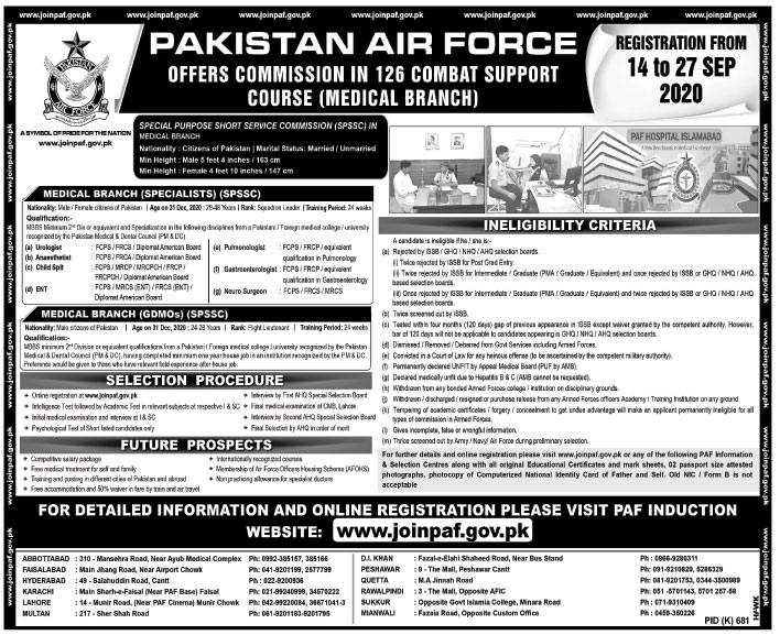 Join Pakistan Air Force PAF As Medical Specialists
