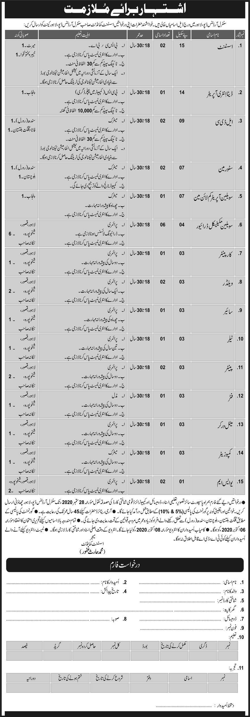 Pakistan Army Central Ordinance Depot Jobs 2020