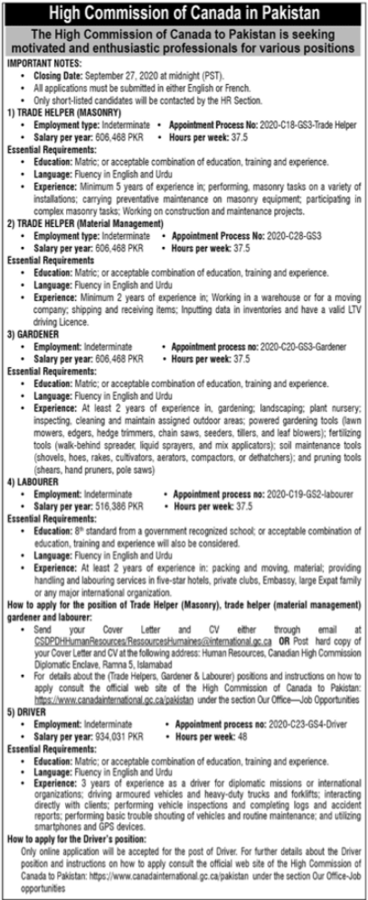 High Commission of Canada Jobs 2020