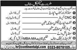 Plastic Company Lahore Jobs 2020