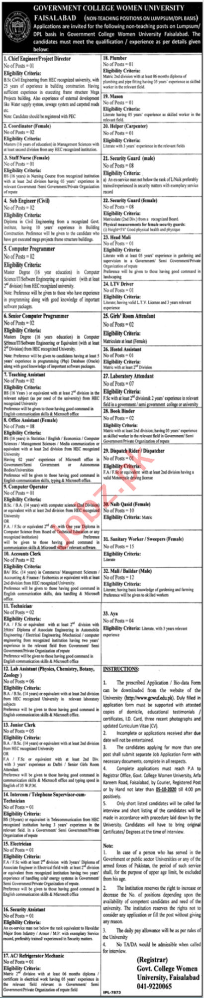 GCUF Government College University Faisalabad Jobs 2020