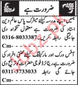 Marketing Officer & Teacher Jobs 2020 in Quetta