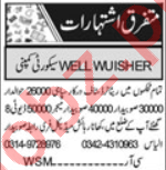 Sales Manager & Security Officer Jobs 2020 in Islamabad