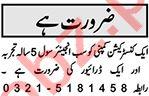 Civil Engineer & Driver Jobs 2020 in Abbottabad
