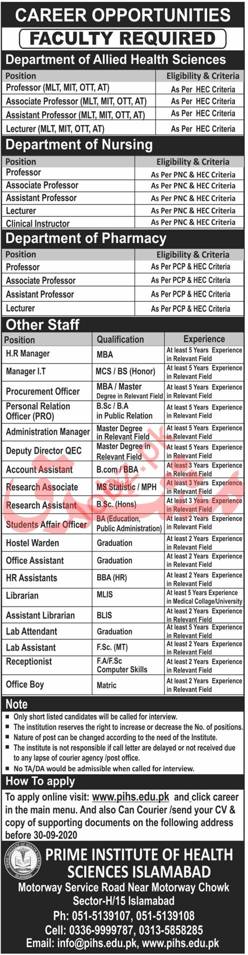 PIHS Institute Jobs 2020 for Professor & Lecturers