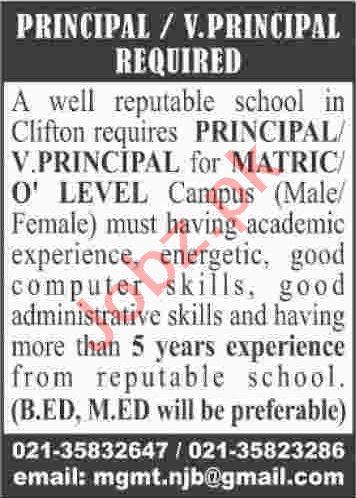 Head Teachers & Sports Teacher Jobs 2020 in Karachi