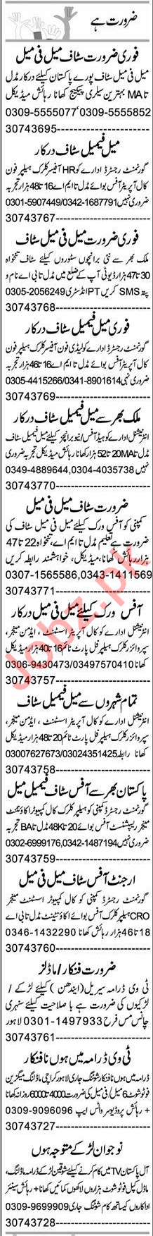 Finance Manager & Garments Manager Jobs 2020 in Lahore