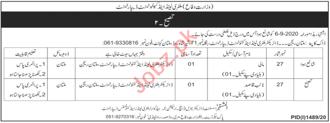Military Lands & Cantonment Department Multan Jobs 2020