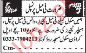 Female Principal & Teacher Jobs 2020 in Quetta