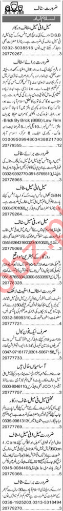 Client Relation Officer & Office Assistant Jobs 2020