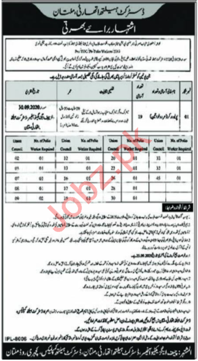 Polio Worker Jobs 2020 District Health Authority DHA Multan