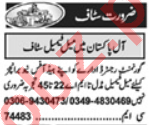 HR Manager & Account Manager Jobs 2020 in Lahore
