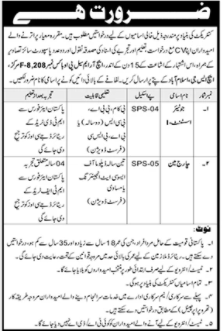 Assistant and Chargeman Jobs 2020 in Islamabad