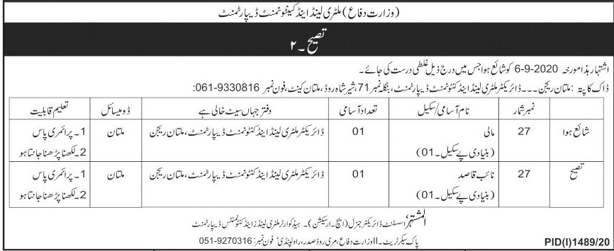 Military Lands and Cantonment Department Jobs 2020