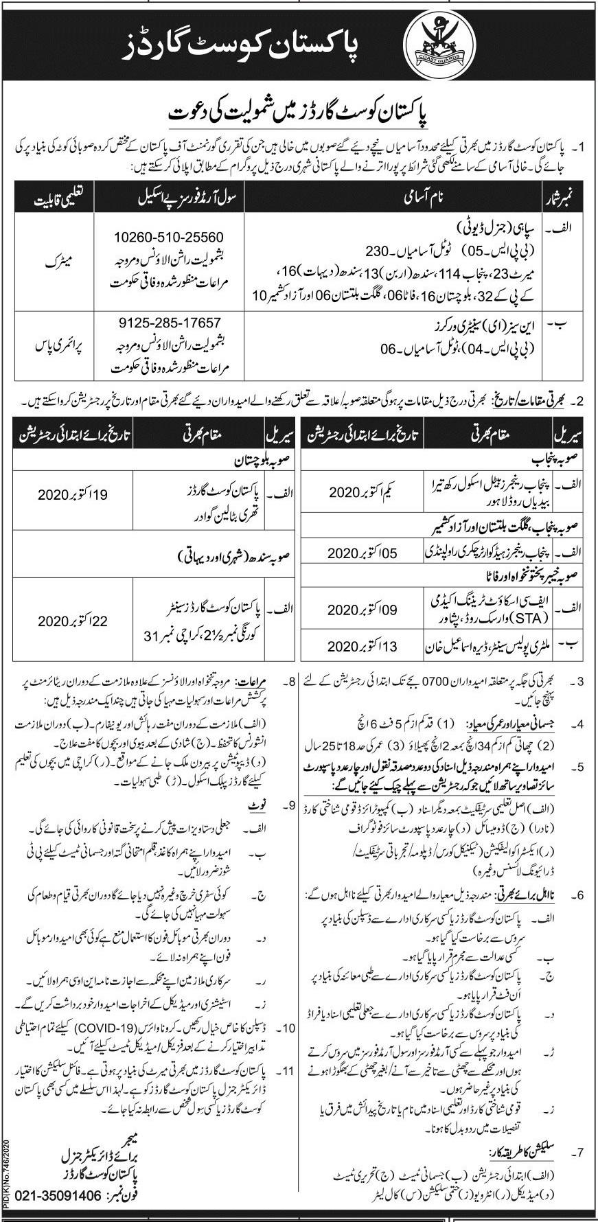 Pakistan Coast Guards Jobs 2020 in Karachi
