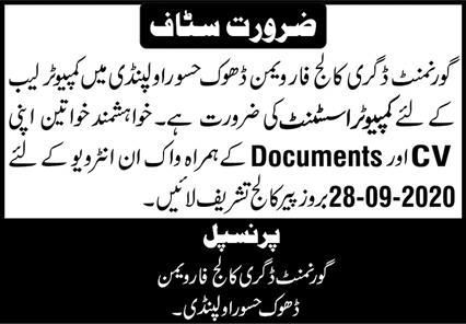 Government Degree College for Women Jobs 2020