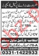 Cardinal Schools System Lahore Jobs 2020 for Principal