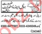 Nawaiwaqt Sunday Classified Ads 20 Sept 2020 for Hotel Staff