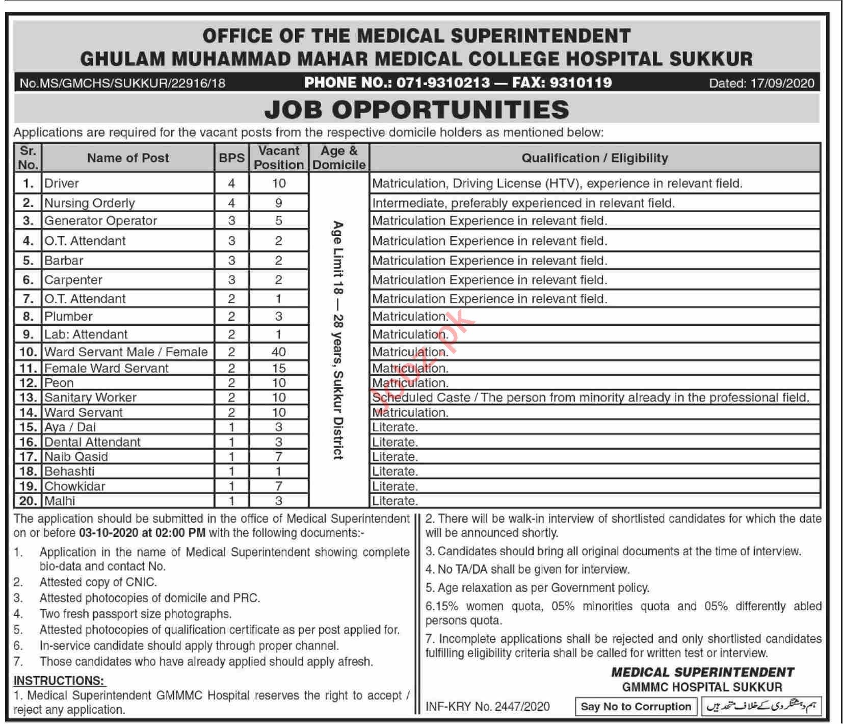 Ghulam Muhammad Mahar Medical College Hospital Jobs 2020