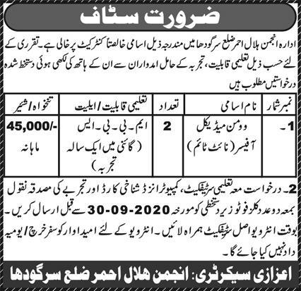 Pakistan Red Crescent PRC Jobs 2020 in Sargodha