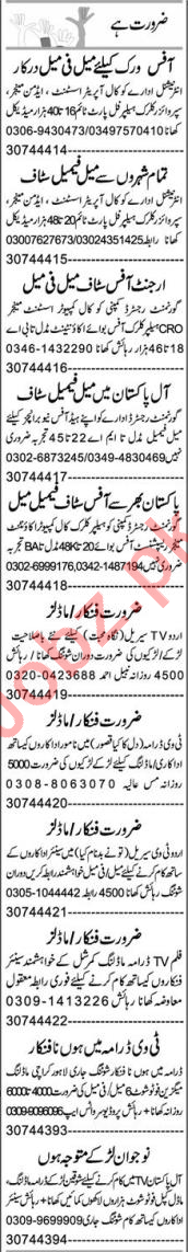 Accountant & Finance Manager Jobs 2020 in Faisalabad