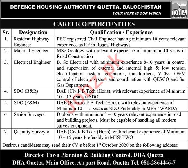 Engineers Jobs in Defence Housing Authority DHA Quetta