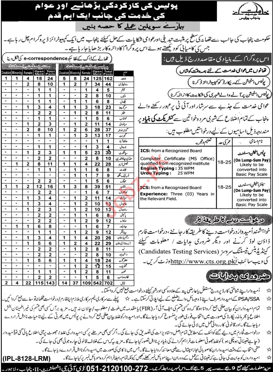 Punjab Police Jobs 2020 for Police Station Assistant