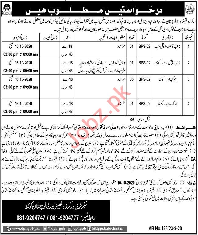 Workers Welfare Board Balochistan Jobs 2020 for Naib Qasid