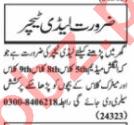 Teacher & Lady Teacher Jobs 2020 in Lahore