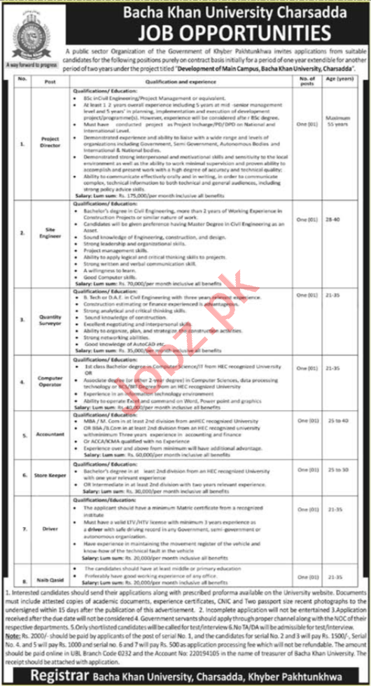 Engineer Jobs 2020 in Bacha Khan University Charsadda BKUC