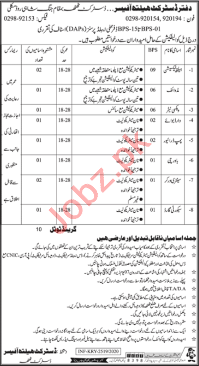 District Health Office DHO Thatta Jobs 2020 for Technicians
