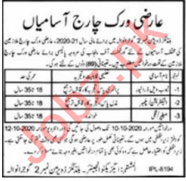 Tube Well Driver & Electrician Jobs 2020 Building Department