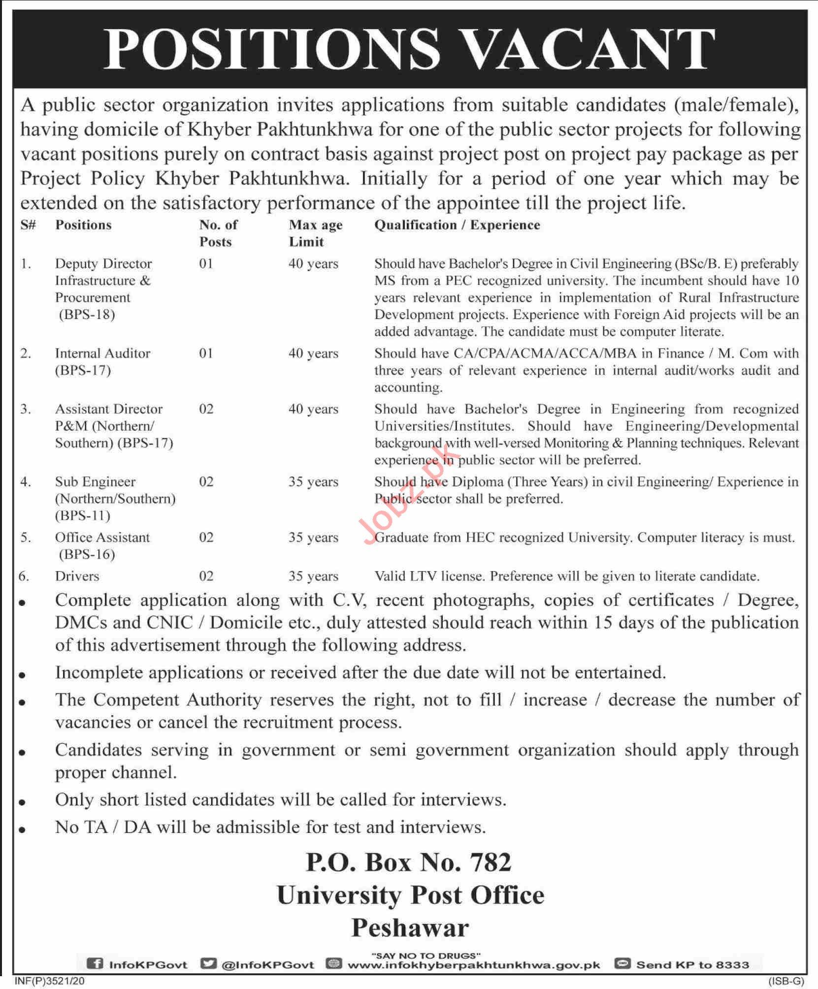 P O Box No 782 University Post Office Peshawar Jobs 2020