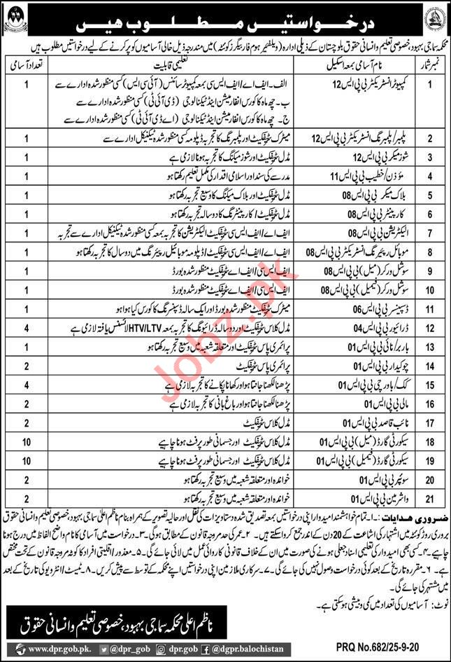 Instructors Jobs 2020 in Welfare Home for Beggars Quetta
